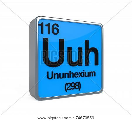 Ununhexium Element Periodic Table
