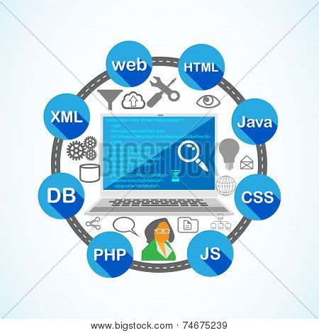 Vector Illustration of Software Development and Coding Phase