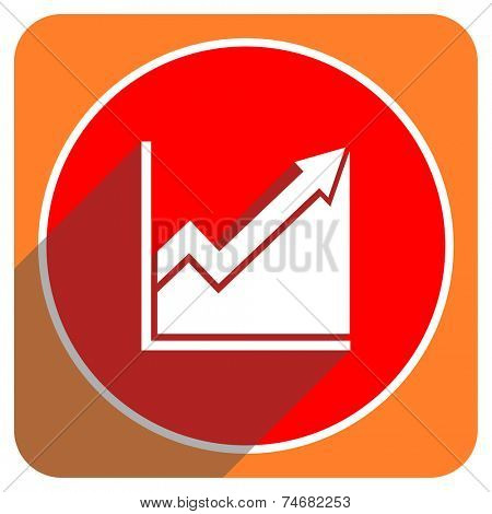 histogram red flat icon isolated