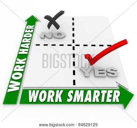 Work Smarter Vs Harder words on a matrix to illustrate choices in job or task efficiency or productivity