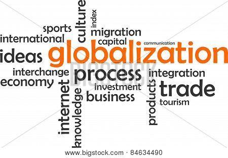 word cloud - globalization
