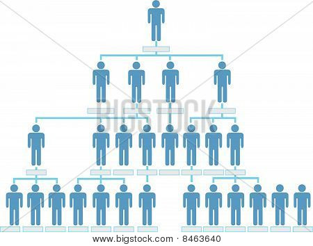 Organization Hierarchy Chart For Corporate Company People