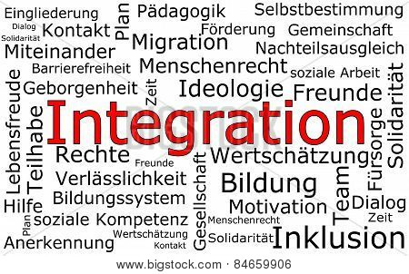 Integration Wordcloud  in german