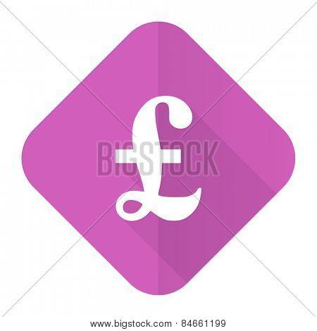 pound pink flat icon