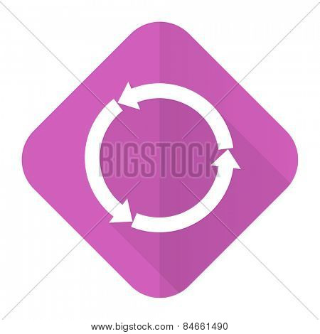 refresh pink flat icon reload pink flat icon
