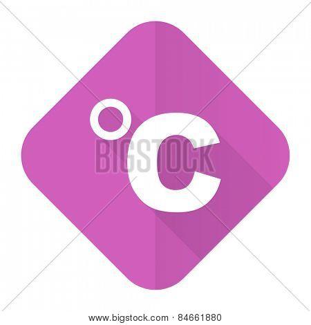 celsius pink flat icon temperature unit sign