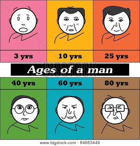 Ages Of A Man