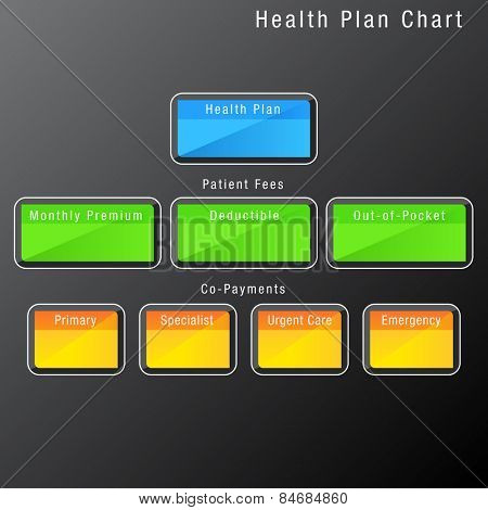 An image of a health plan chart.