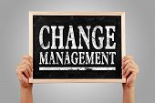 foto of change management  - Hands are holding the blackboard of Change management against gray background - JPG