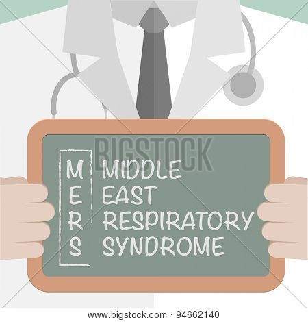 minimalistic illustration of a doctor holding a blackboard with MERS Term Explanation, eps10 vector