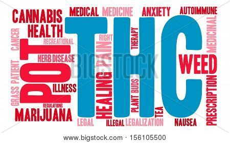 Thc Word Cloud