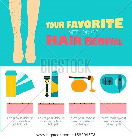 Depilation Vector illustration Poster Women's legs with hair and after hair removal Types of depilation with description Flat design