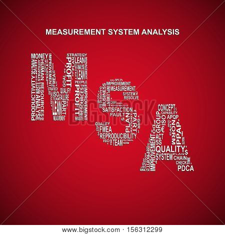 Measurement system analysis diagonal typography background. Red background with main title MSA filled by other words related with measurement system analysis method