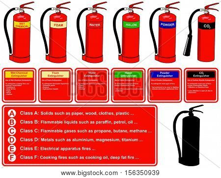 Vector Fire Extinguisher Different Types for building facility safety to protect employees people flames wet chemical foam water halon dry powder co2 carbon dioxide saves your life fire class table