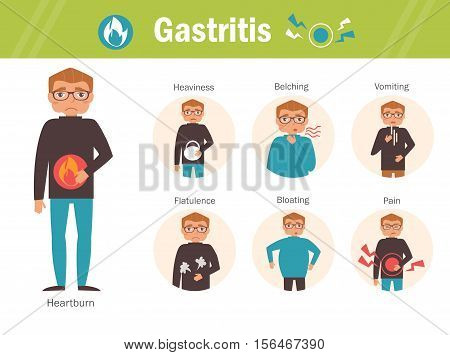 Gastritis. Heartburn, heaviness, belching, nausea, flatulence bloating pain Infographics Vector Cartoon character Isolated Flat Symptoms causes