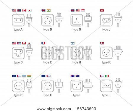 Electric outlet illustration on white background. Different type power socket set vector isolated icon illustration for different country plugs. Power socket - World standards icons set