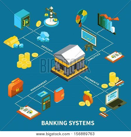 Banking isometic icons composition with management analytics deposit payments bank money coins vector illustration