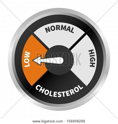 Indicator showing low cholesterol level.