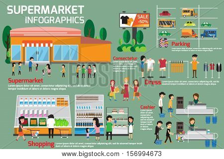 Supermarket infographic elements. People choose products in the shop and buy goods with people standing at the front of supermarket and standing at cashier point in a store concept of people shopping in market. vector illustration.