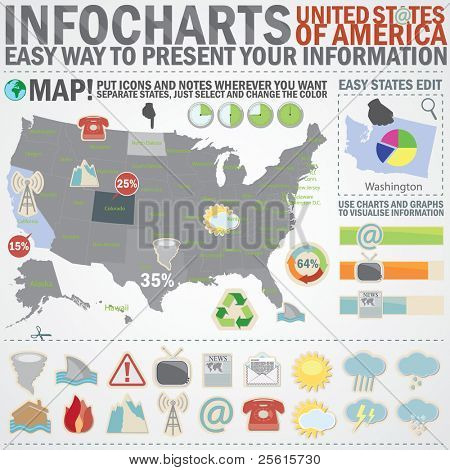 Info chart creative pack. Easy assembling elements for presentation and graph. Including United States of America map, weather, emergency and communication icons.