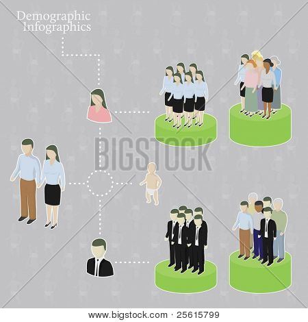 Demographic infographics. Variety of people.