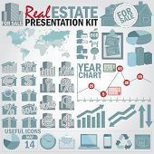 Real estate presentation kit. Graph and charts, easy assembling elements and world map with separate