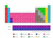 picture of radium  - Complete periodic table of the chemical elements  - JPG