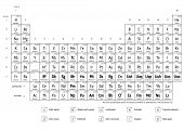 picture of radium  - Periodic table of the chemical elements - JPG