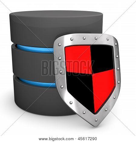 Databse Shield