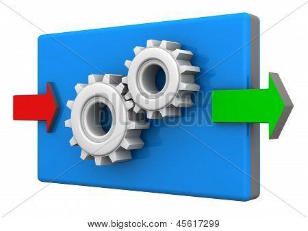 Input Output Gears