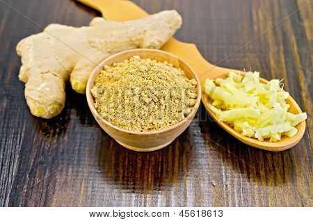Ginger Powder In A Bowl With A Spoon Grated