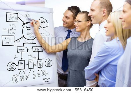 business and office concept - smiling business team with plan on flip board having discussion