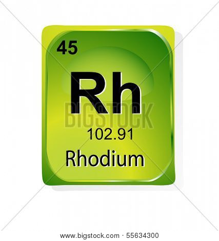 Rhodium chemical element with atomic number, symbol and weight