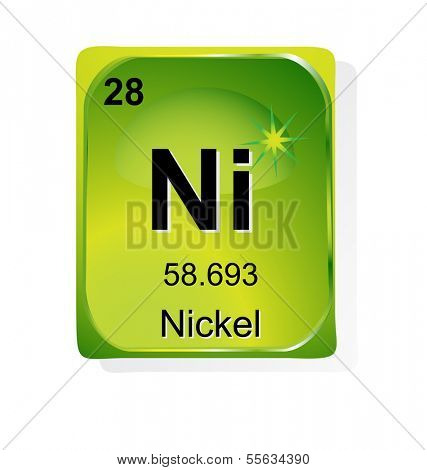 Nickel chemical element with atomic number, symbol and weight