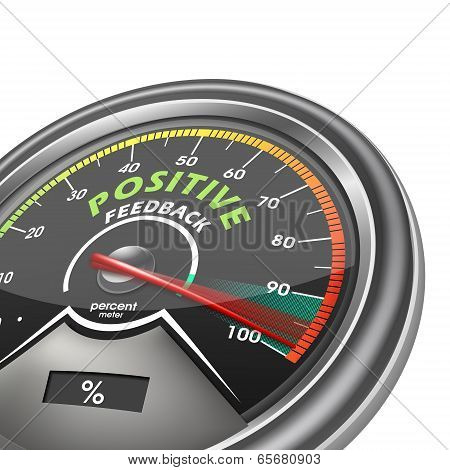 Positive Feedback Conceptual Meter Indicate Hundred Percent