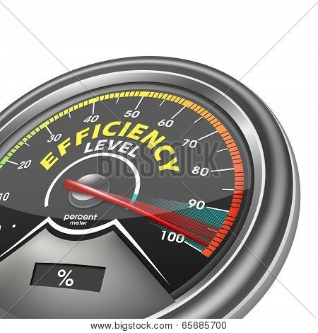 Efficiency Level Conceptual Meter Indicate Hundred Percent