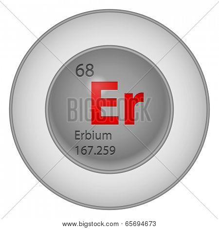 erbium element
