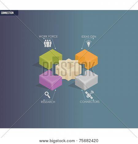 Modern Design Connection