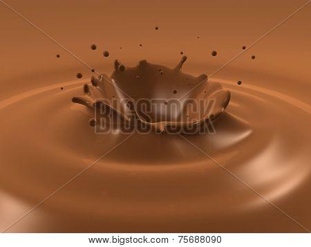 carmel splash