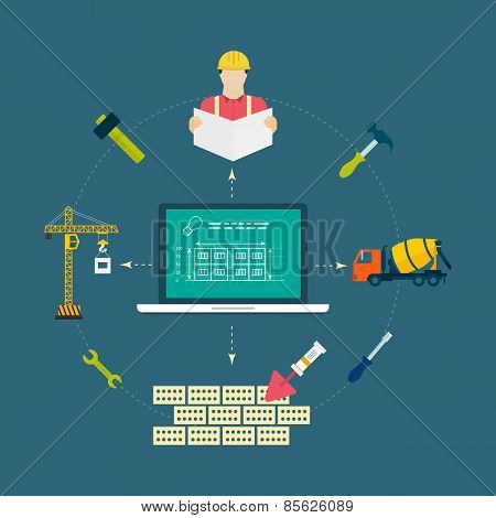 Flat design vector concept illustration with icons of building construction, urban landscape and des