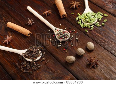 Variety Of Spices In Wooden Spoons
