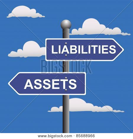Assets, liabilities, two, way, road, street, signs, accounting