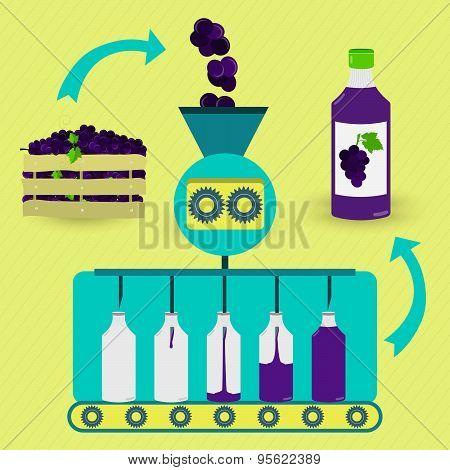 Grape Juice Fabrication Process
