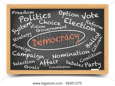 detailed illustration of a Democracy wordcloud on a blackboard, eps10 vector, gradient mesh included