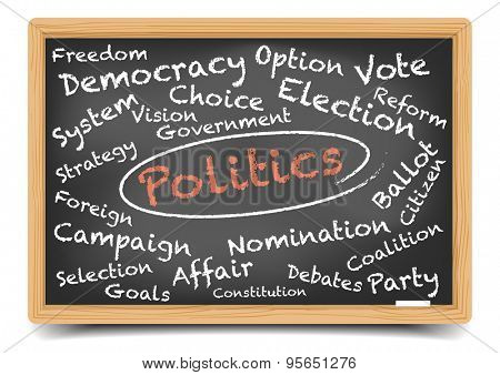 detailed illustration of a Politics wordcloud on a blackboard, eps10 vector, gradient mesh included