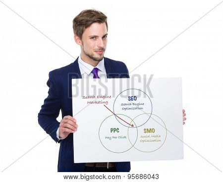 Businessman hold with white board showing search engine marketing concept