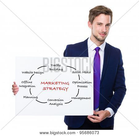 Man with white banner presenting marketing Strategy concept
