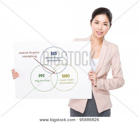 Businesswoman holding a placard showing search engine marketing concept