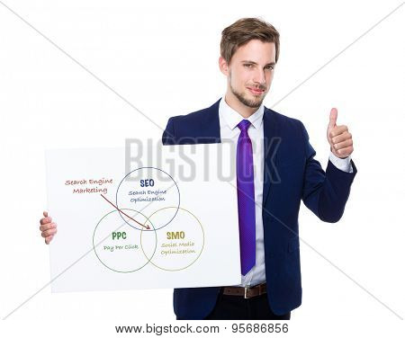 Businessman with thumb up gesture and holding placard showing of search engine marketing concept