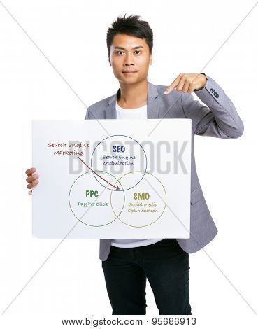 Business man finger pointing to placard showing search engine marketing concept